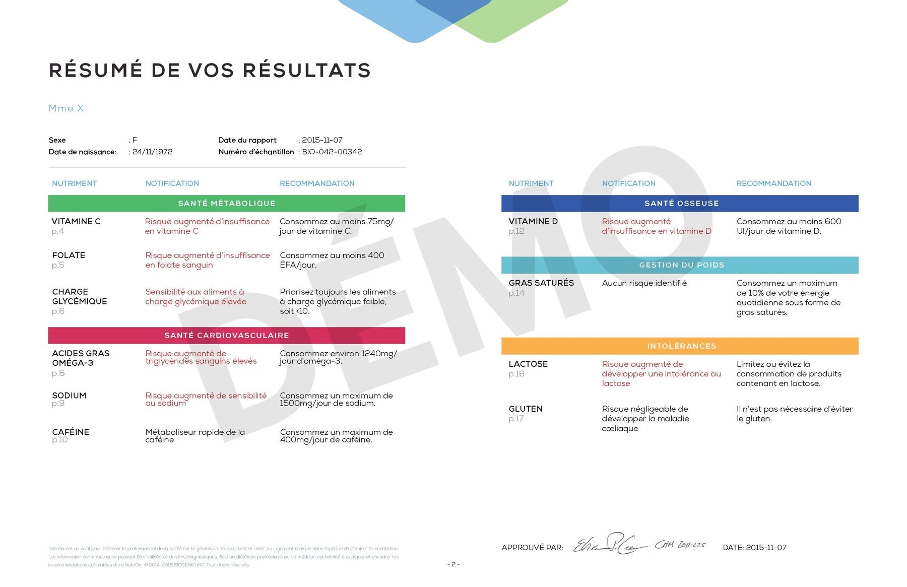 Rapport profil Nutrition Sommaire