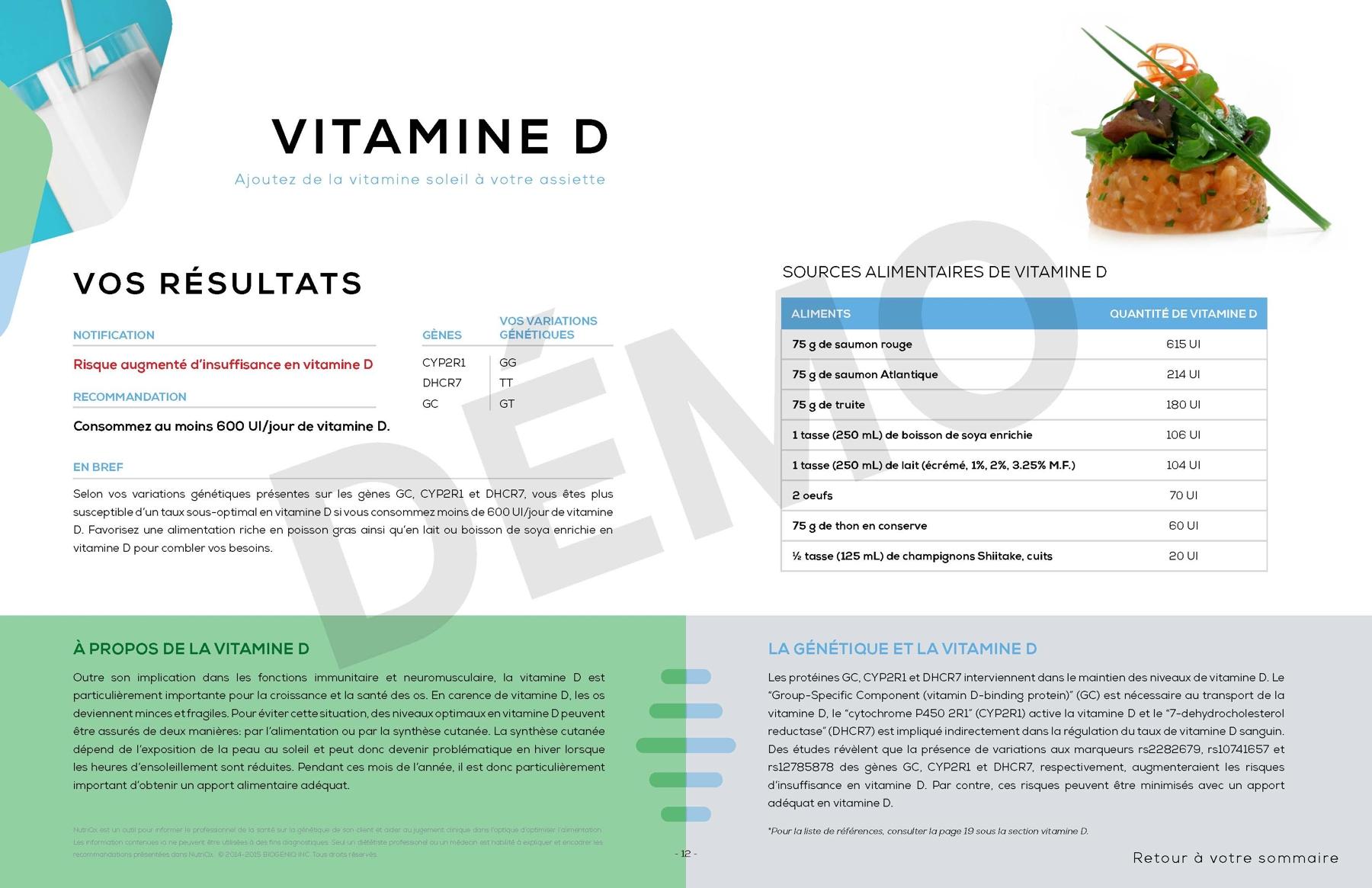 Rapport profil Nutrition Vitamine D