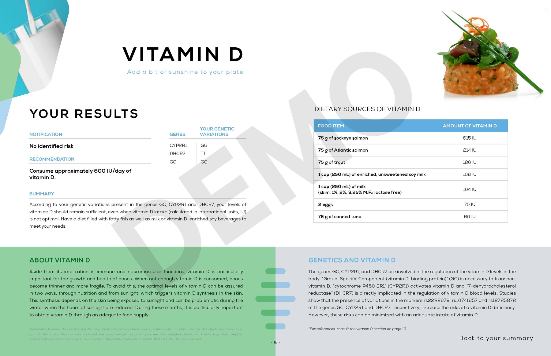 Nutrition Profile - Vitamin D
