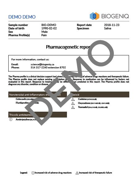 Pain Pharma Profile Sample Report